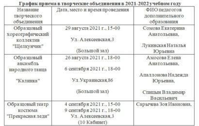 ГРАФИК ПРИЕМА В ТВОРЧЕСКИЕ ОБЪЕДИНЕНИЯ 2021-2022